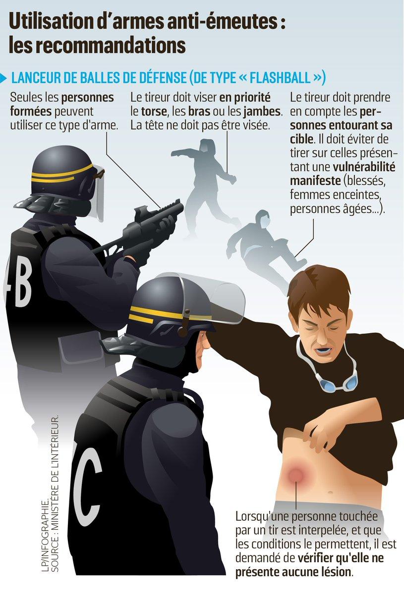 Gilets jaunes : les #LBD (lanceurs de balles de défense) font débat >> https://t.co/YVJ1jtKCeG #LBD40 #GiletsJaune