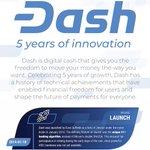 Image for the Tweet beginning: Celebrating 5 years of #Dash