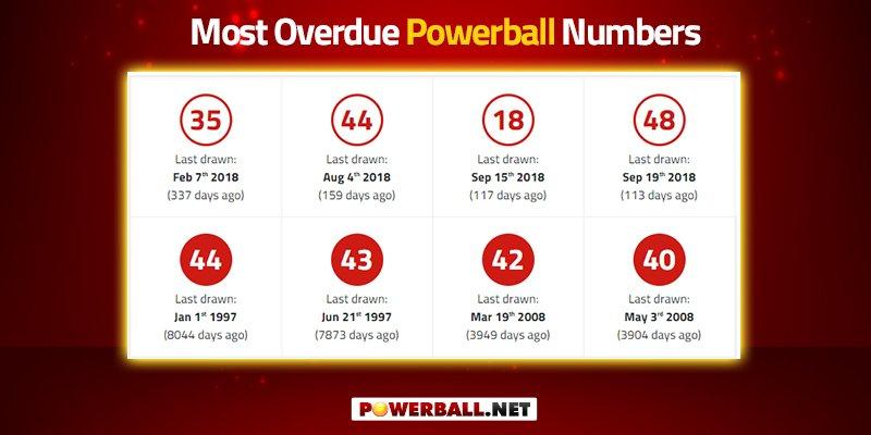 Powerball USA's photo on #PowerBall