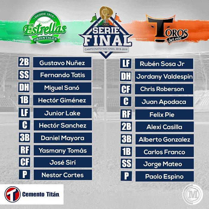 #MarcadorTitan Así salen las Estrellas Orientales y Toros del Este en el Juego 2 de la Serie Final.