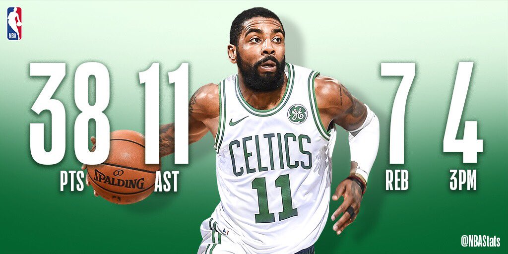 Kyrie Irving stuffs the stat sheet with 38 PTS, 11 AST, 7 REB in the @celtics home win! #SAPStatLineOfTheNight