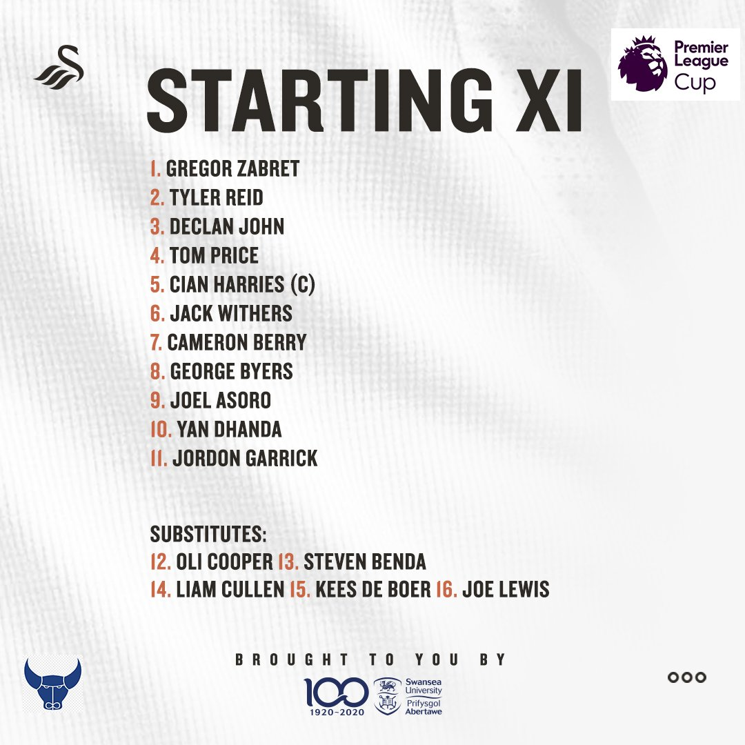 📝 | #SwansU23s are in #PLCup group stage action this afternoon against @OUFCOfficial (12pm). Here is today's starting XI...  🔘 Six changes from Monday's #PL2 defeat. 🔘 Jack Withers makes his U23s debut in defence. 🔘 Zabret, Price, Berry, Byers & Garrick also come in.