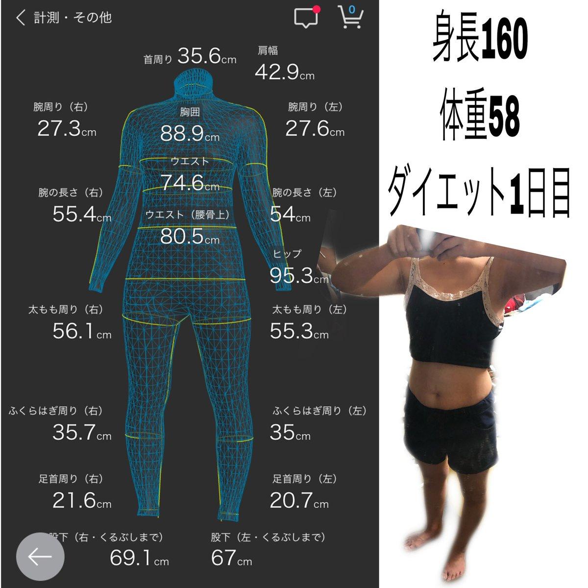 160 センチ 50 キロ