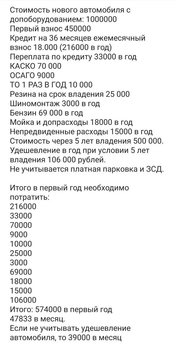 Купить ниссан кашкай в беларуси в кредит