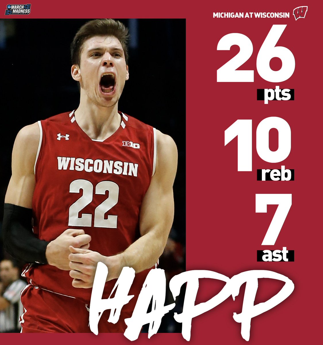 NCAA March Madness's photo on #Badgers