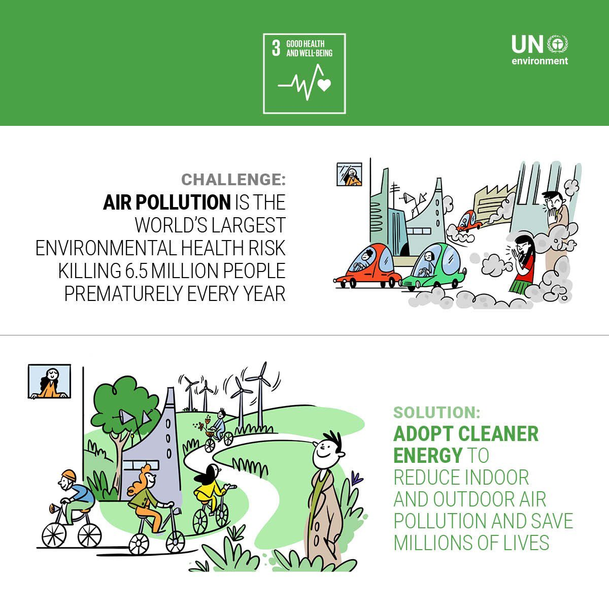 #BeatAirPollution   Our planet's greatest environmental health risk demands action.  With clean energy 🌞💨⚡️ we can work to save millions of lives & look forward to a greener future.  #GlobalGoals