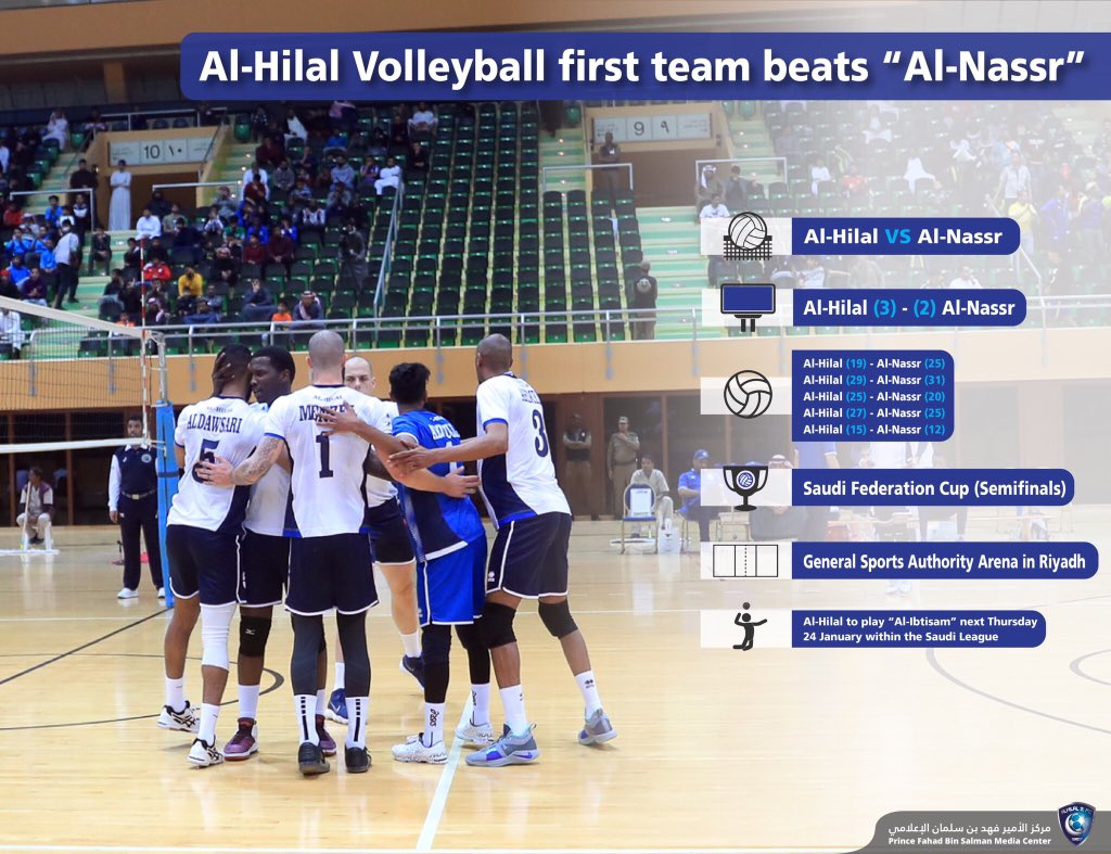 "🏐 #Alhilal Volleyball first team wins over ""Al-Nassr"", and qualifies for the Saudi Federation Cup final  #Alhilal_Infographic"