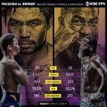 Pacquiao vs Broner Twitter Photo