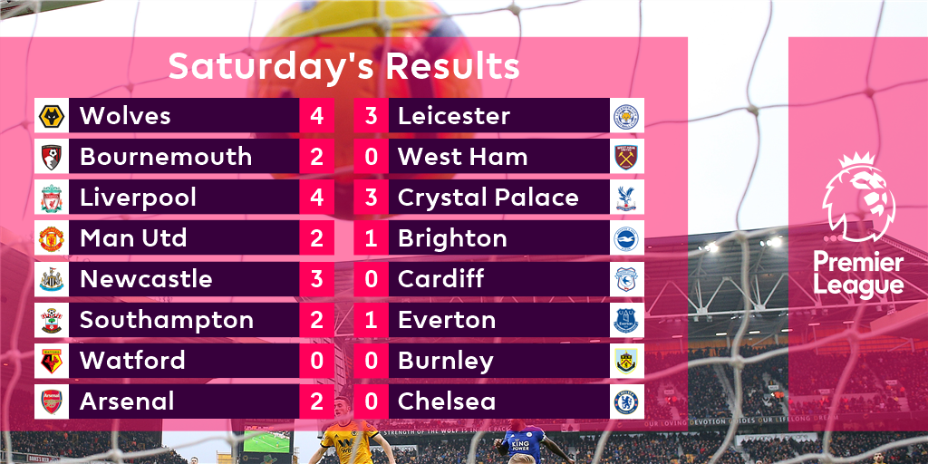 What was your highlight?  #PL