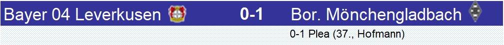 Match très intense entre #Leverkusen et #Gladbach . Leverkusen n'a pas concrétisé ses occasions (un poteau et un excellent Yann #Sommer) et finalement c'est Gladbach, très solide, qui remporte les 3 points. Débuts ratés pour Peter #Bosz , du moins pour le résultat #B04BMG