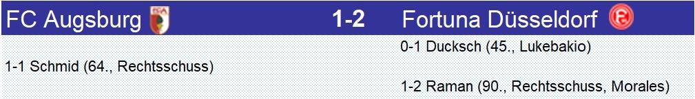 Dans ce match des mal classés, c'est #Düsseldorf qui l'emporte à #Augsburg avec un but à la dernière minute du joker Benito #Raman après avoir été sauvé par le poteau un peu auparavant #FCAF95 #FCA #F95