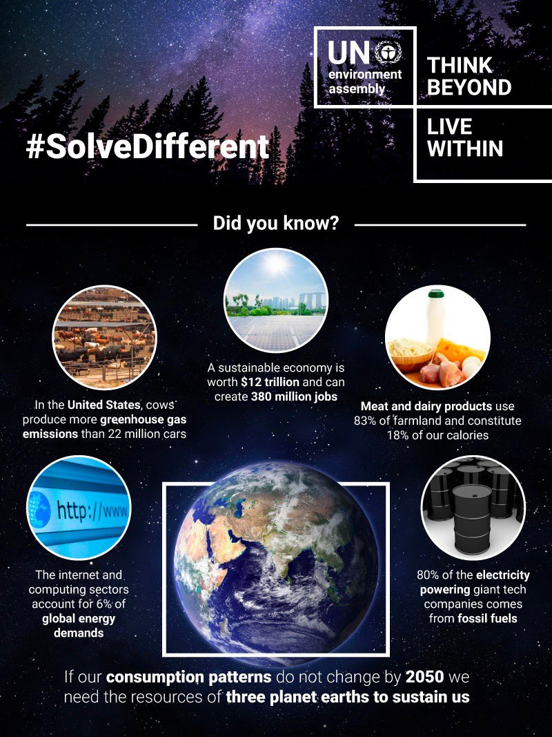 A sustainable economy is worth  💲12 trillion  ➕  can create  3️⃣8️⃣0️⃣ million jobs.   We must embrace innovation & different ways of living+producing to accelerate the push to a better shared future.  #SolveDifferent