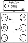 Cool: Differential brain-to-brain entrainment while speaking and listening in native and foreign languages https://www.sciencedirect.com/science/article/pii/S0010945218304052?via%3Dihub…
