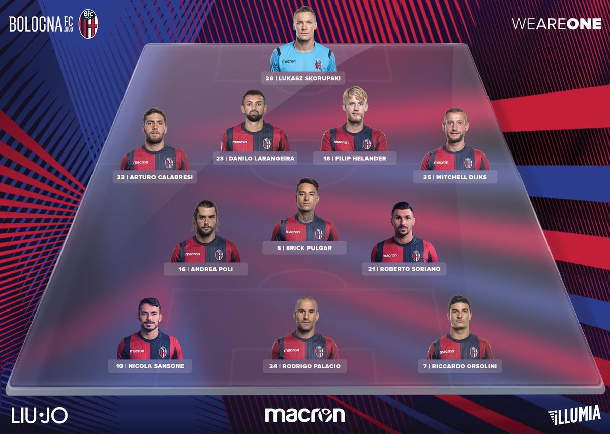 📋 Here's our line-up!  Let's go lads! 💪  #SpalBologna #WeAreOne 🔴🔵