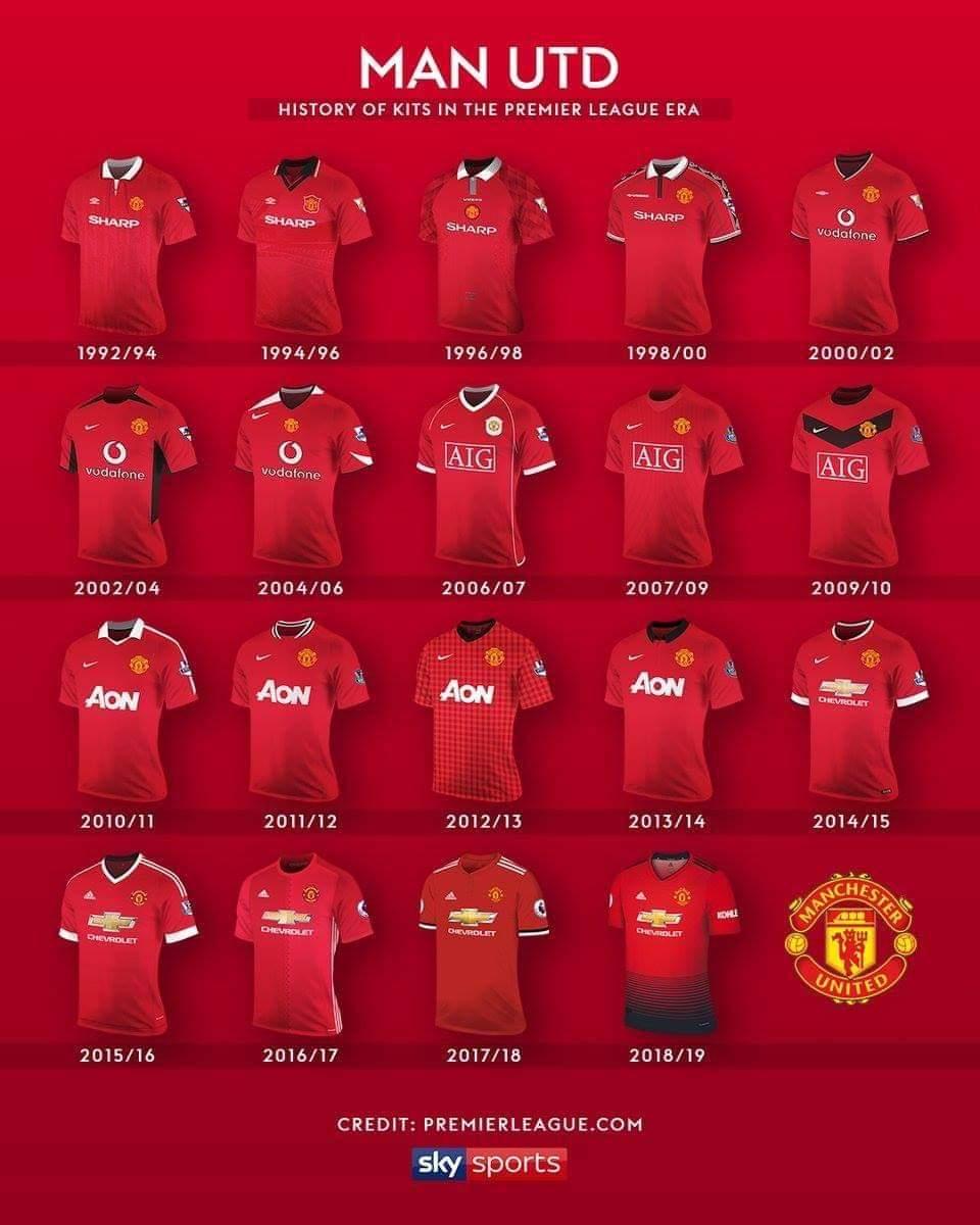 Our kits. #iloveunited_pu @ManUtd