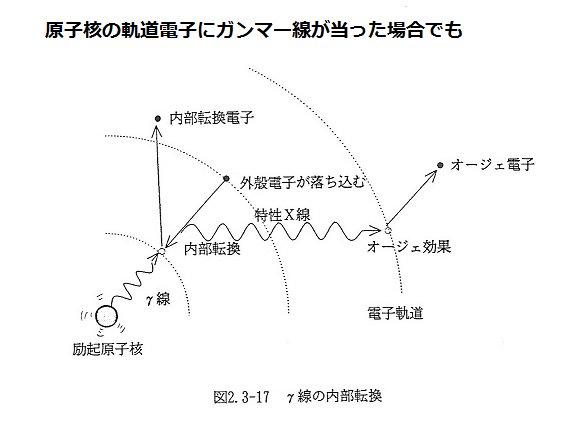 """桑ちゃん on Twitter: """"図で説明..."""