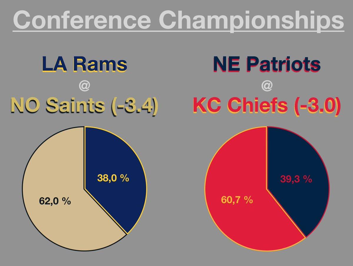 National Football League ELO ratings (@EloRatings_NFL) | Twitter