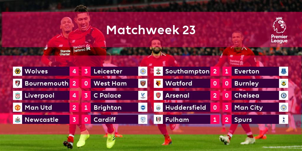 Premier League Followed