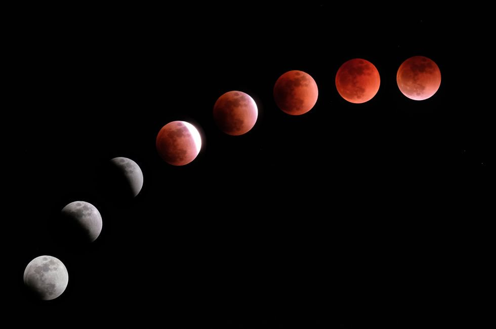 It's almost lunar #eclipse time. Here's what you need to know: https://t.co/6HVyDYEnvi