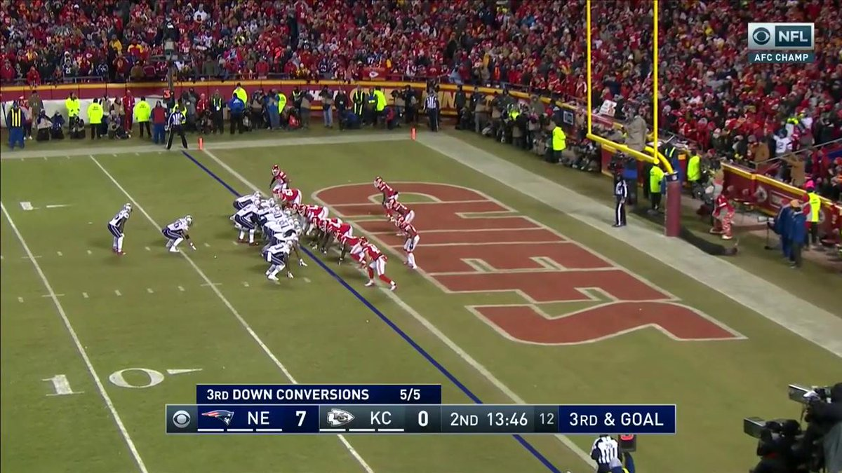 PICKED OFF.  @reggieragland leaps for the clutch interception in the end zone! #LetsRoll  📺: #NEvsKC on CBS