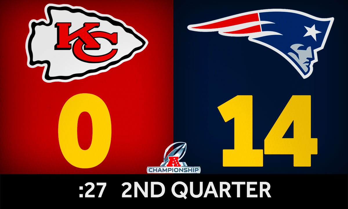#Patriots silence the home crowd with a 90-yard drive with seconds left at the end of half. #NEvsKC #AFCChampionship