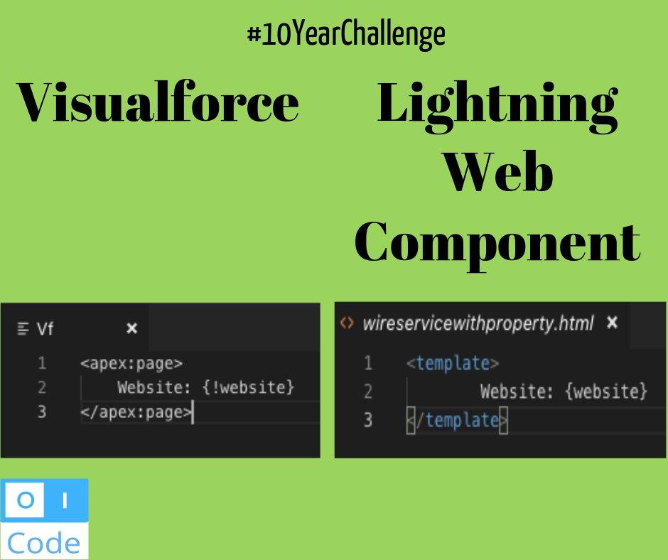 lightningwebcomponent hashtag on Twitter