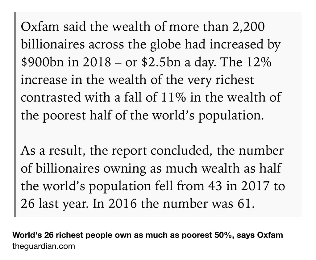 This is absolutely mind-blowing   The world's 26 richest people own as much as poorest 50%   The billionaires wealth Increase 12% last year   The bottom half of the global population saw their wealth decrease 11% https://t.co/SlwIybGltV