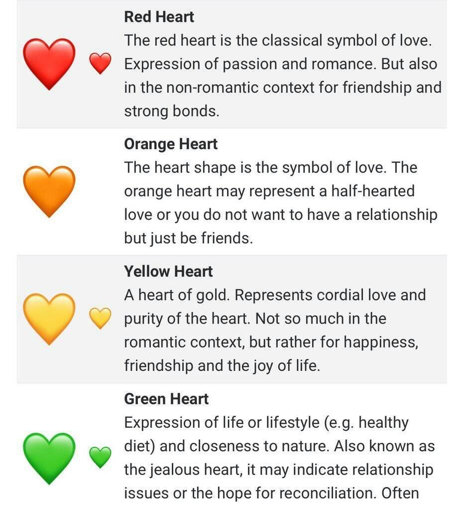 Yellow Heart Meaning Emoji - Atomussekkai.blogspot.com