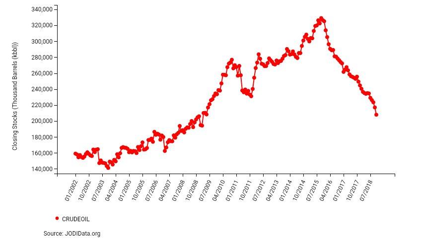 MSM propagated myth about Saudis defending market share