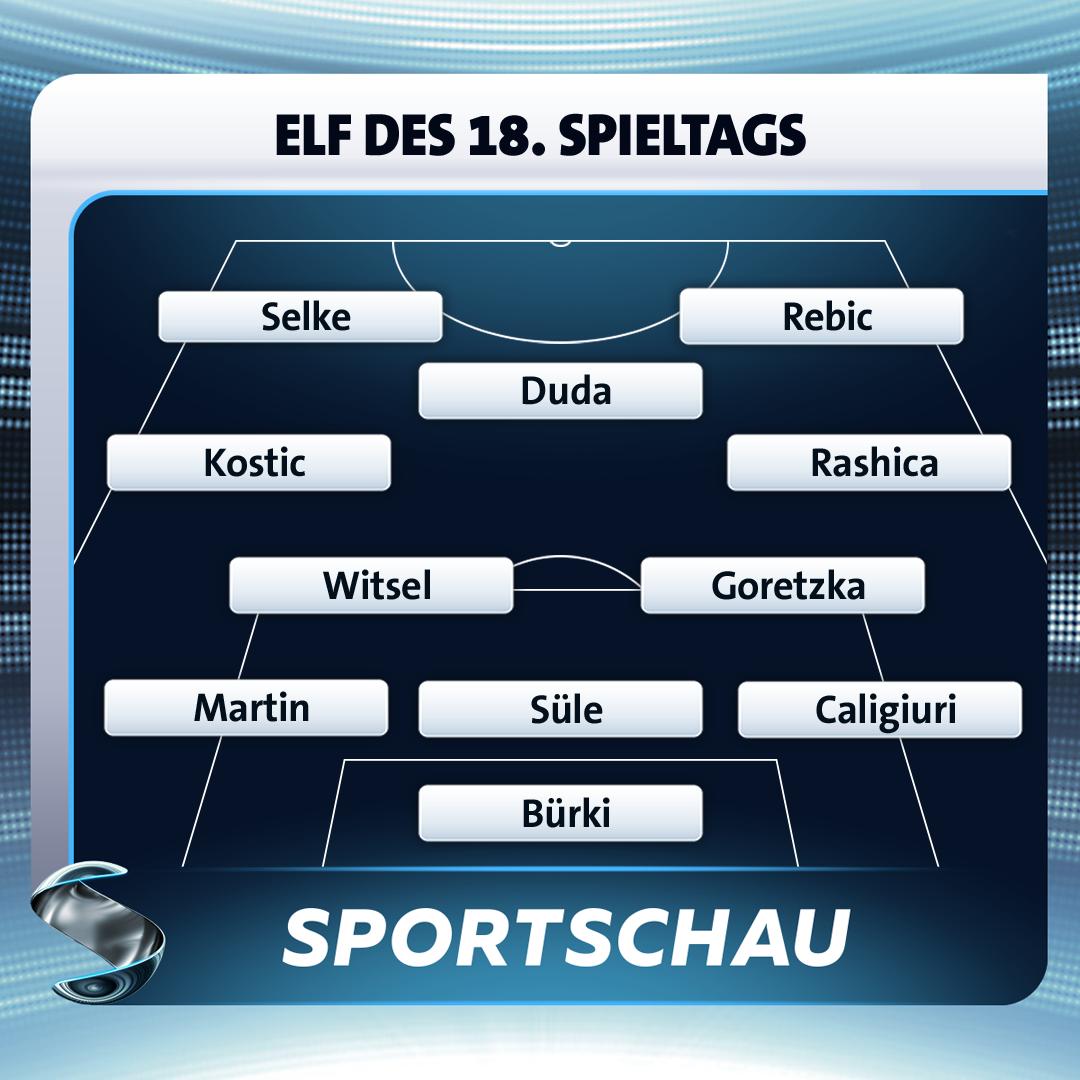 Unsere 11 des Spieltags!   👉 https://www.sportschau.de/fussball/bundesliga/elf-des-spieltags-achtzehn-100.html…