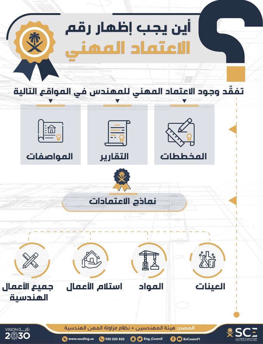 الهيئة السعودية للمهندسين على تويتر الاعتماد المهني يقترن بأعمال المهندس في عدة مواقع تعر ف عليها نظام مزاولة المهن الهندسية مزاولة