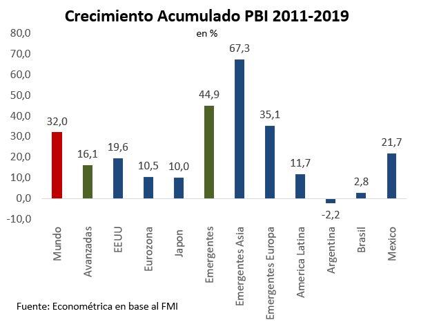 Ramiro Castiñeira's photo on El FMI