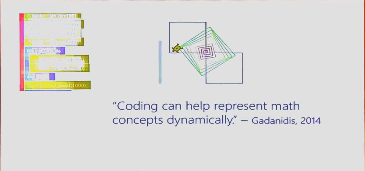 David Wall On Twitter Lisaannefloyd Ct Coding Can Solve Social Problems Through Critical Creative Data And Design Thinking Mbedchat Richroberts76 Winnipegsd Onedchat Abedchat Saskedchat Https T Co 58ey3bzkze