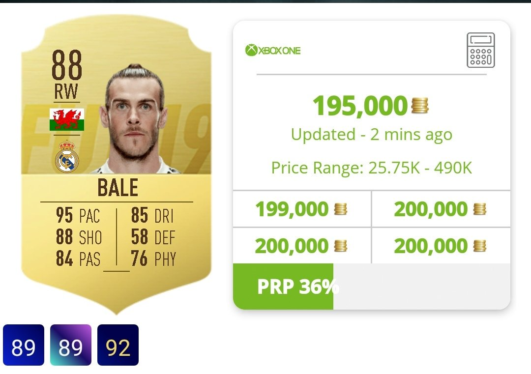 One of the most overpowered players in #FIFA19! Gareth Bale is under 200k coins for the first time! Great time to snap him up if you want to use him (amazing as RAM or RS) or sell him for profit near the weekend. #FUTTradingTips @EASPORTSFIFA @FUTBINpic.twitter.com/fT98sDkl08