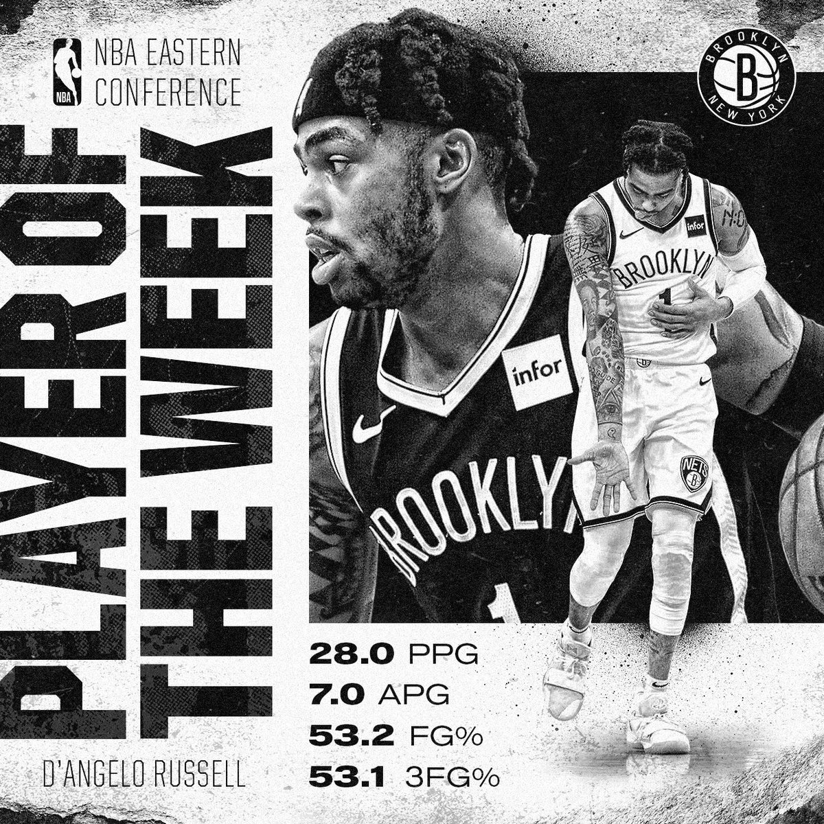 After leading the Nets to a 3-0 record, your @NBA Eastern Conference Player of the week: D'ANGELO RUSSELL.  💉❄️ @Dloading  💉❄️