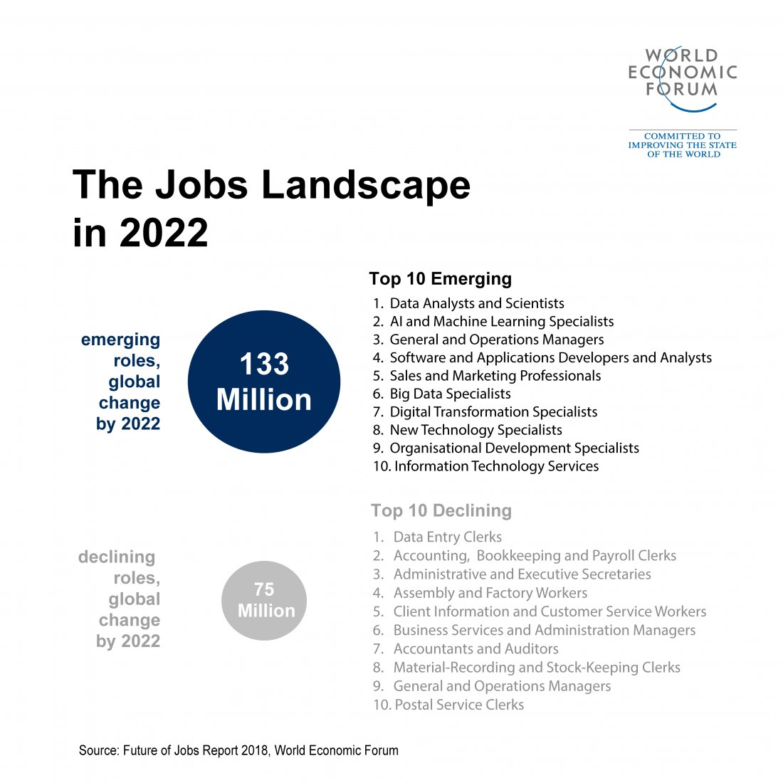 AI isn't taking our jobs – but it is changing how we recruit https://t.co/CozEn0ih85 #technology #wef19
