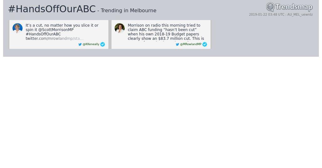 #handsoffourabc is now trending in #Melbourne  https://t.co/uXUgW6TMIA https://t.co/eAHtwS4FBl