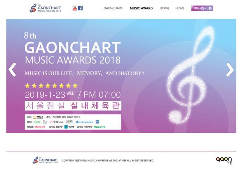 Moni씨 On Twitter From Ikon To Izone8th Gaon Chart Music