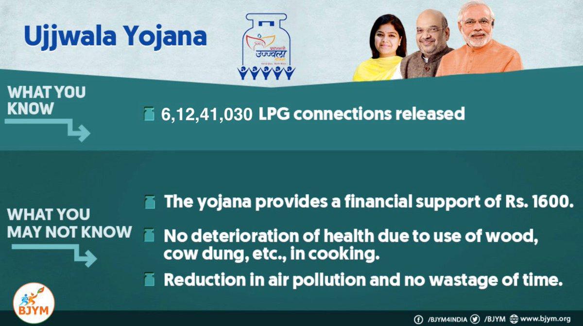 बदला ईंधन, बदला जीवन!  More than 6 crores poor families now have access to LPG under the @PMUjjwalaYojana, a pioneering initiative by @narendramodi ji.   #लक्ष्य_हमारा_मोदी_दोबारा @poonam_mahajan