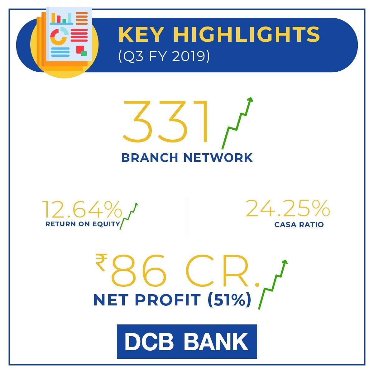DCB Bank (@DCBBank) | Twitter