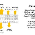 Image for the Tweet beginning: Eihän päästetä #lämpöä harakoille? nollaE:n