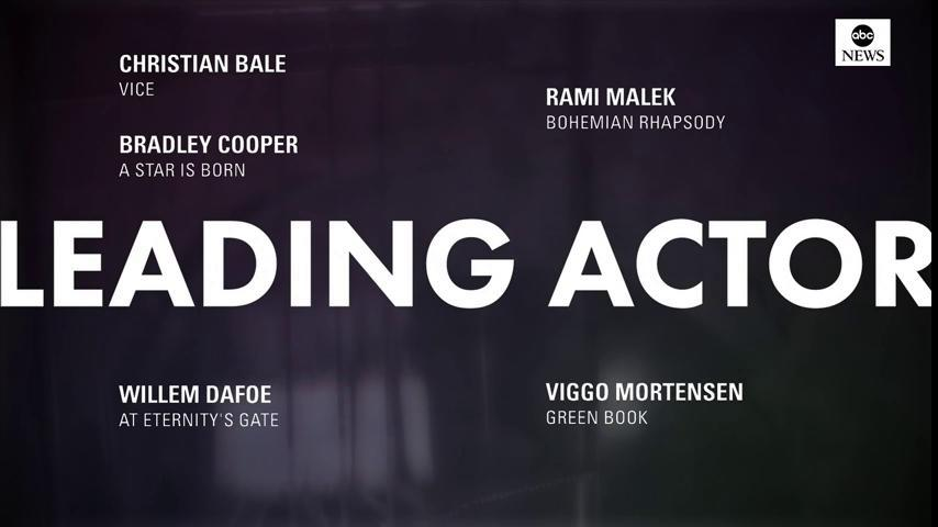 JUST IN: 2019 #OscarNoms for Best Leading Actor: https://t.co/WLj4H9lC0u  Christian Bale, 'Vice' Bradley Cooper, 'A Star Is Born' Willem Dafoe, 'At Eternity's Gate' Rami Malek, 'Bohemian Rhapsody' Viggo Mortensen, 'Green Book'