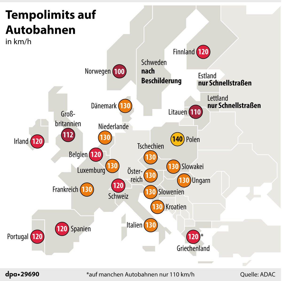 Kaum ein Thema ist bei Autofahrern in Deutschland so umstritten wie Tempolimits. Eine Karte von @dpa_infografik zeigt die Geschwindigkeitsbegrenzungen auf Autobahnen in anderen europäischen Ländern. (rad)