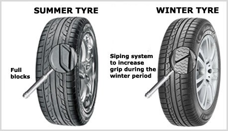 test Twitter Media - 🚘 Is your car ready for winter❓  #EmergencyKit and winter tyres could be an idea!  #BePrepared #winterinfo https://t.co/JfxIgtIAAa