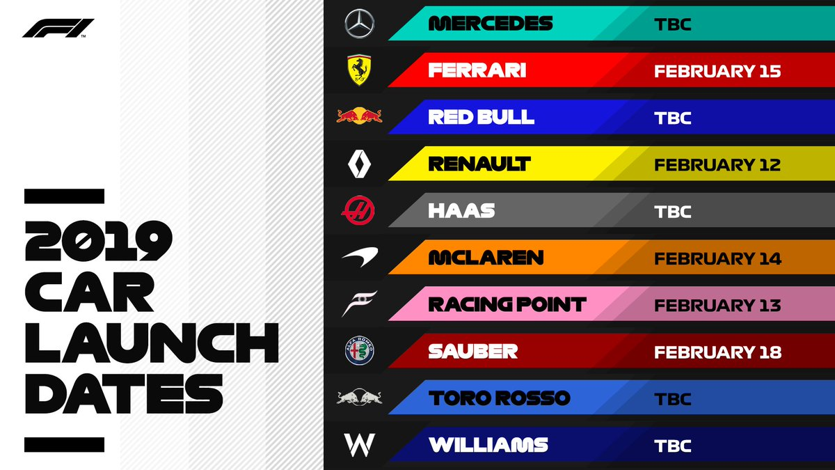 🗓Five dates confirmed, five to go #F1