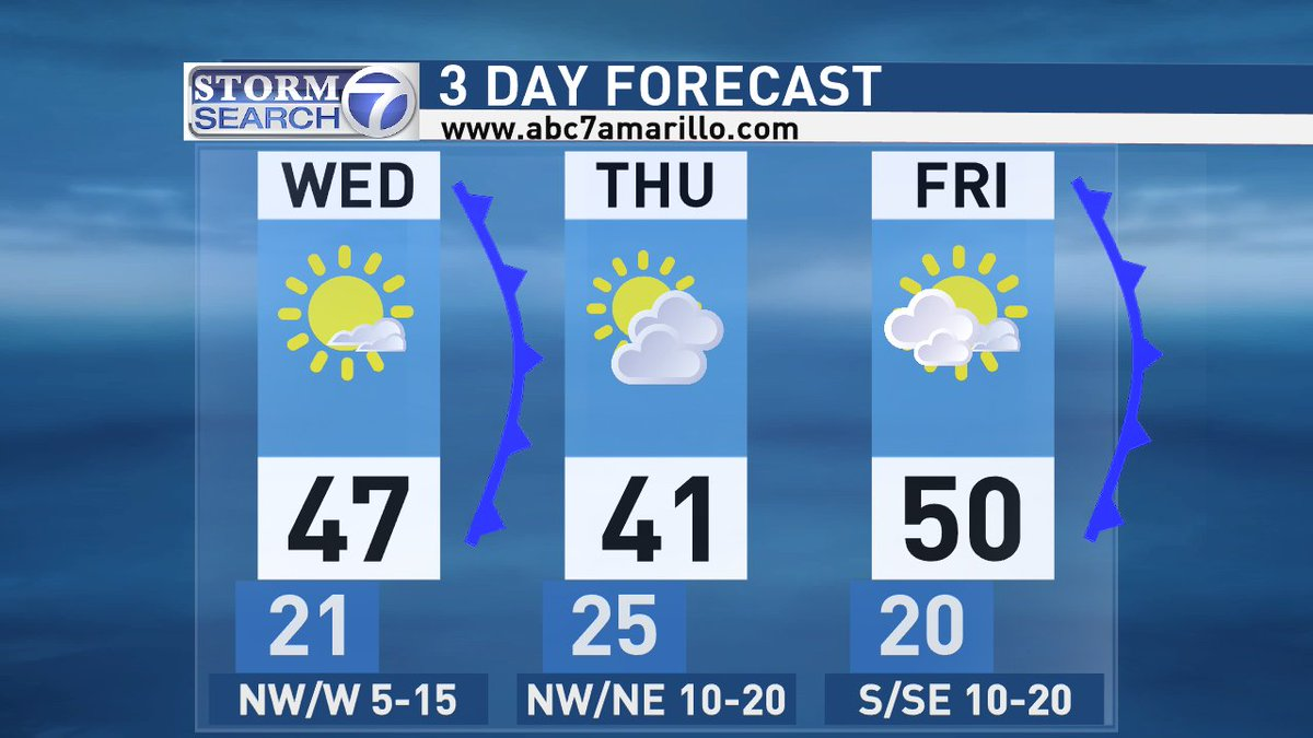 'TweetCast' @StormSearch7 - Here's the 3-Day Forecast! See the 7-Day Forecast tonight on ABC7 News at 5, 6, 9(CW) & 10!     #phwx#txwx#nmwx#okwx#spwx