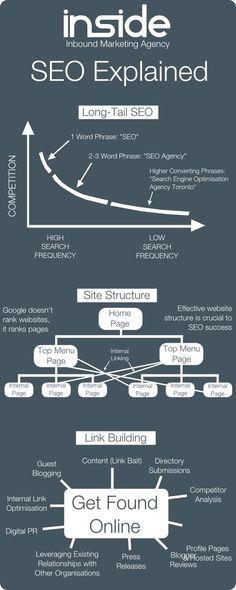 test Twitter Media - Search Engine Optimi https://t.co/By3T7AbFVp  Search Engine Optimization Hoofdstuk 12 Handboek Online Marketing https://t.co/5fK0YBvg5c https://t.co/YtmJRFgqC8