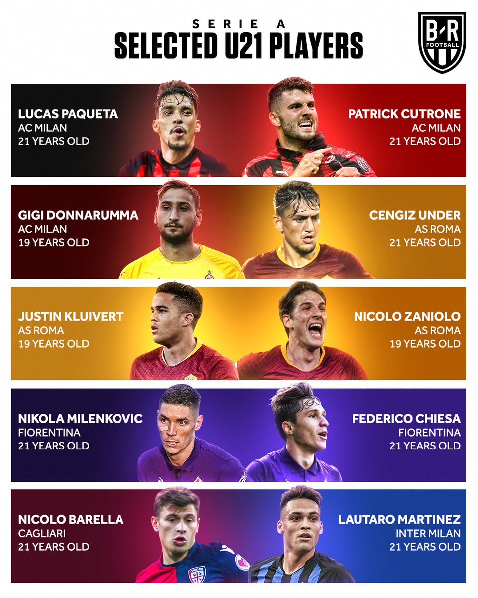 The future of Serie A 🇮🇹