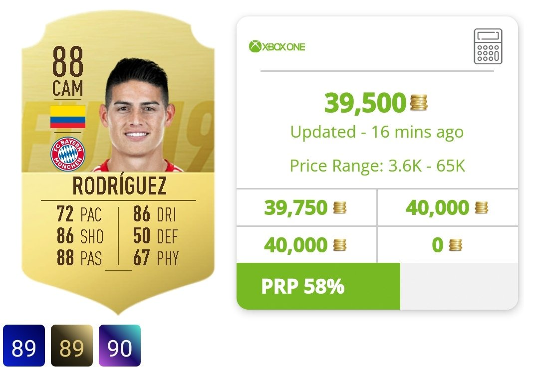 And anyone who took my advice and invested in James Rodriguez for 27.5k coins, he's now selling at almost 40k! Get selling! #FIFA19 #FUT #FUTTradingTips @EASPORTSFIFA @FUTBIN #Rodriguezpic.twitter.com/AveKxTtYkT