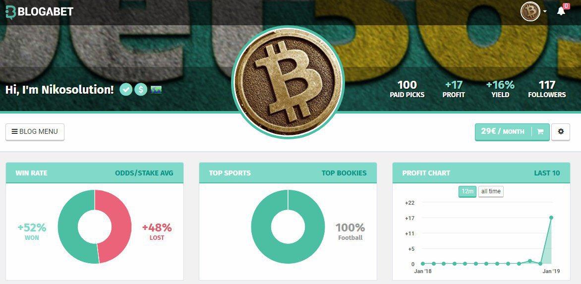 Bettingexpert blogabet predictions free arbitrage betting calculator for football
